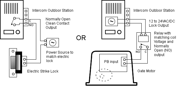 how to install intercoms for gates if you want to use an intercom a powered lock output to open an automatic gate you can but you need to add a relay first that is activated from the