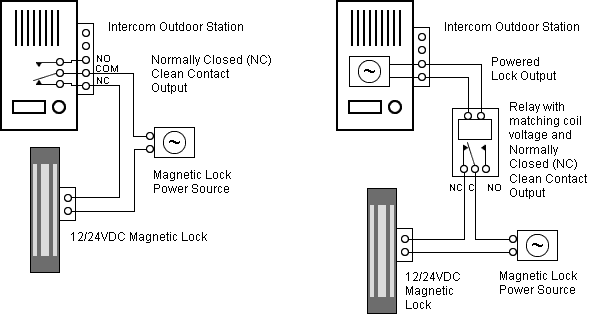 wiring diagram of how to connect and electric lock