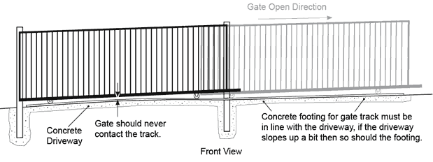 How To Install Footings For Sliding Gates