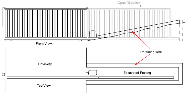 Sliding Gates On Sloping Or Uneven Ground