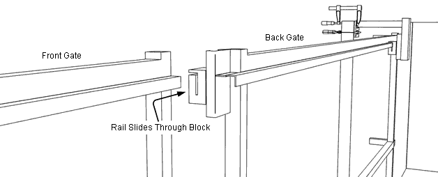 Telescopic Gate Install on electric fence wiring diagram