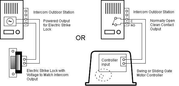 Wiring Diagram For Connecting And Electric Lock Or Gate Motor